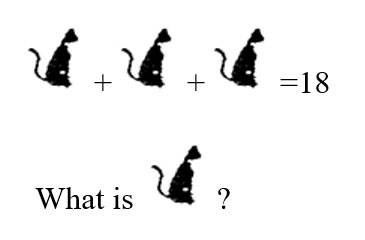 Cats multiplication