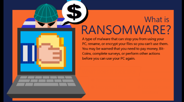 Cyber Attack - Ransomware Spreads Across The World