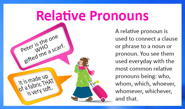relative pronouns definition examples and printable worksheets. Black Bedroom Furniture Sets. Home Design Ideas