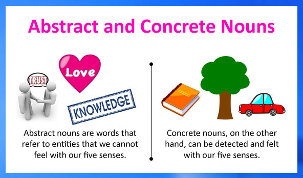 Abstract Nouns and Concrete Nouns | Free Lessons And Worksheets on possessive nouns worksheets, types of nouns worksheets, proper nouns worksheets, countable nouns elementary, modified nouns worksheets, countable uncountable nouns english, countable nouns list, nouns and verbs worksheets, count and noncount nouns worksheets, animals nouns worksheets, plural nouns kindergarten worksheets, countable uncountable nouns games, finding common nouns worksheets, mass and count nouns worksheets, countable nouns examples, nouns cut and paste worksheets, gender nouns worksheets,