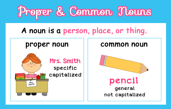 Proper Nouns And Common Nouns : Examples And Worksheets