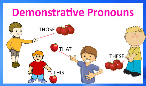 Demonstrative Pronouns | Definition, Examples and Printable Worksheets