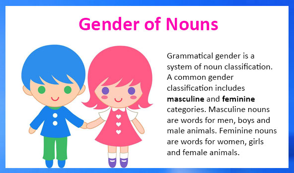 English Grammar - Gender of Nouns