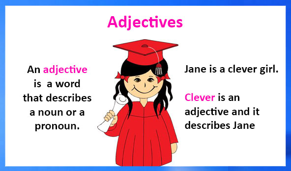 Adjectives Definition Types Examples And Worksheets