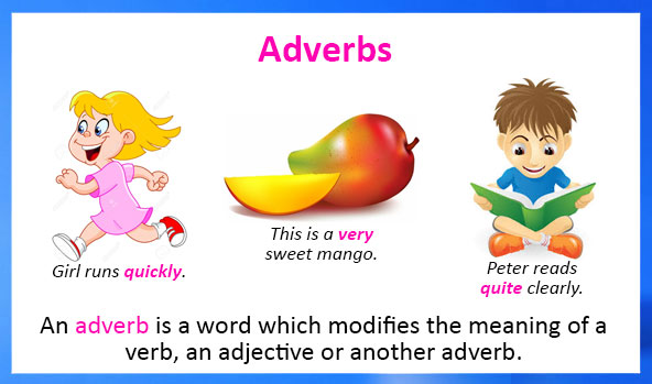 Adverbs – definition, types, examples and worksheets