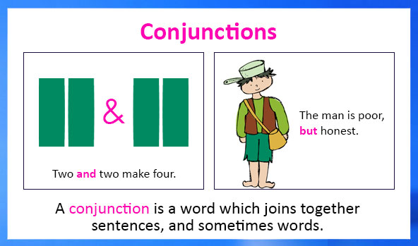 Conjunctions Definition Types Examples And Worksheets