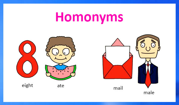 Homonyms, homographs, and homophones