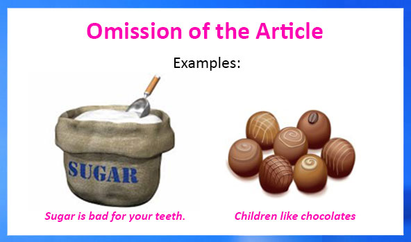 English Grammar - Omission of the Article