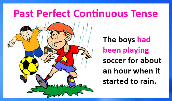 Past Perfect Continuous Tense – definition, types, examples and ...