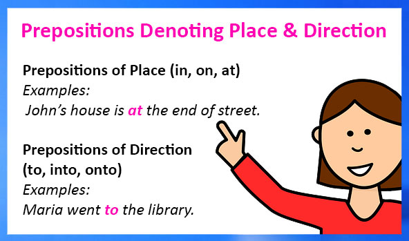 English Grammar   Prepositions Denoting Place And Direction