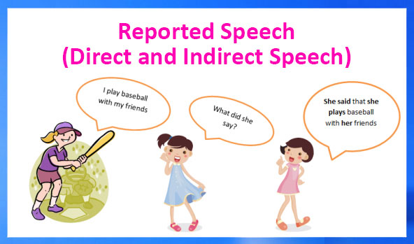 Reported Speech (Direct and Indirect Speech)