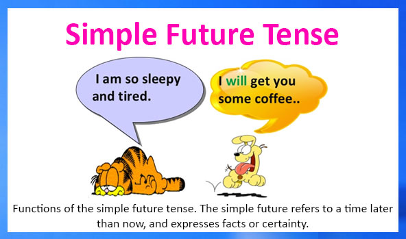 Simple Future Tense – definition, types, examples and worksheets