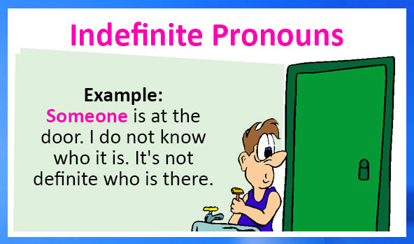 English Grammar - Indefinite Pronouns