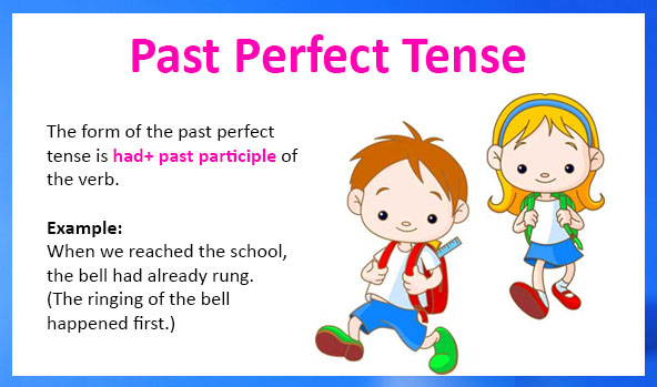 Past Perfect Tense – definition, types, examples and worksheets