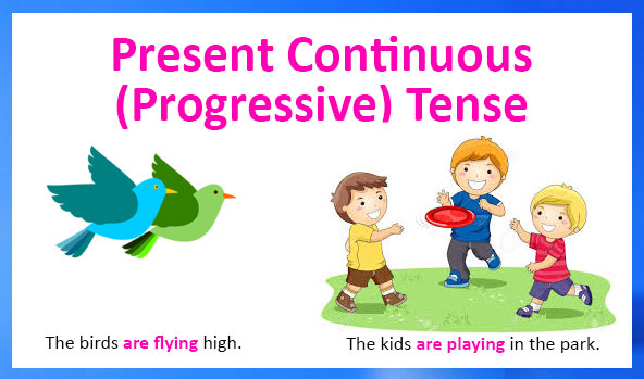 Present Continuous Progressive Tense Definition Types Examples