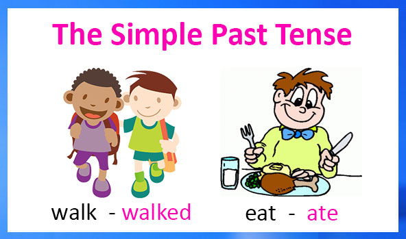 English Grammar - The simple past tense