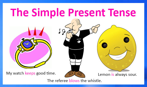 English Grammar - The simple present tense