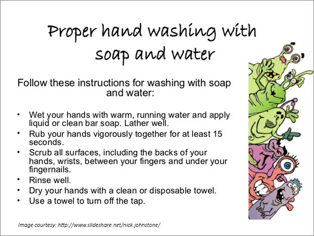 Proper hand washing with soap and water